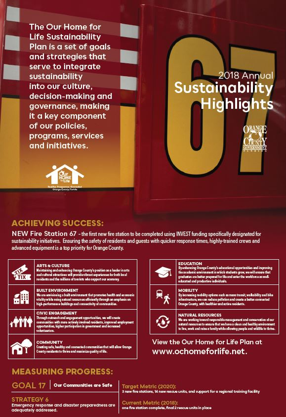 2018 Sustainability Progress Highlights - Fire Station