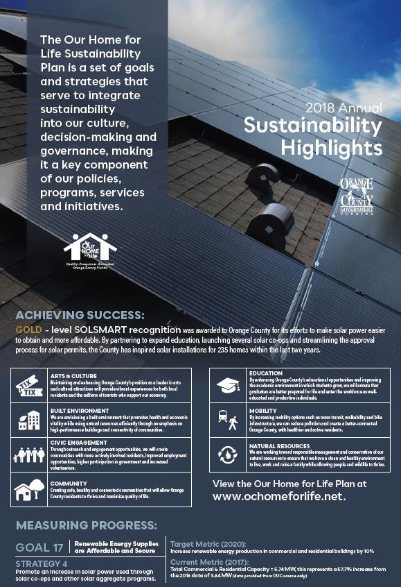 2018 Sustainability Progress Highlights - Solar